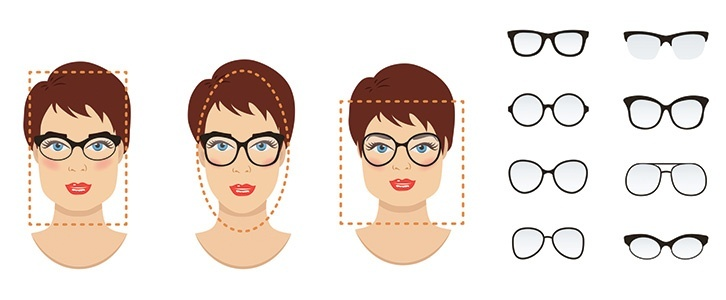 Occhiali da vista per viso lungo e magro – i nostri consigli